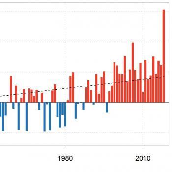 Records de chaleur en série en Europe